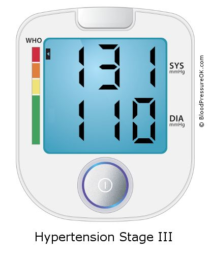 Blood Pressure 131 over 110 on the blood pressure monitor