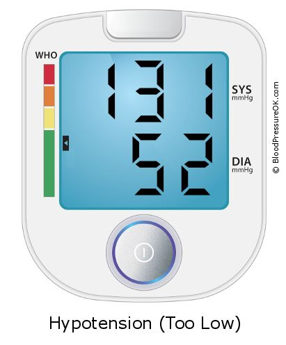 Blood Pressure 131 over 52 on the blood pressure monitor
