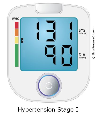 Blood Pressure 131 over 90 on the blood pressure monitor