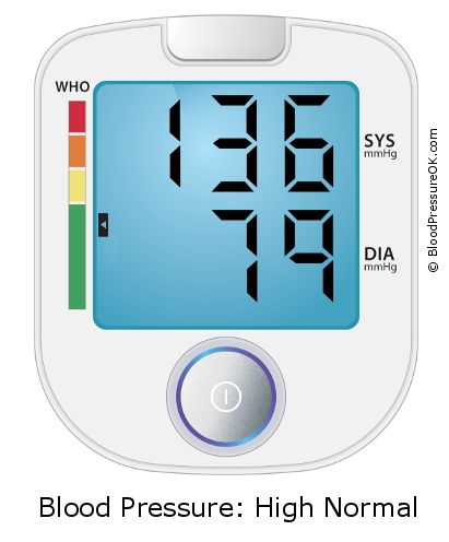 Blood Pressure 136 over 79 on the blood pressure monitor