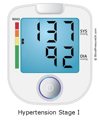 Blood Pressure 137 over 92 on the blood pressure monitor