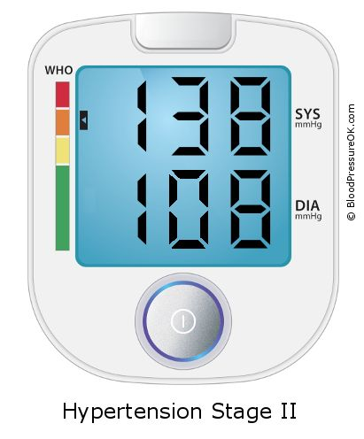 Blood Pressure 138 over 108 on the blood pressure monitor