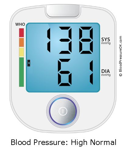 Blood Pressure 138 over 61 on the blood pressure monitor