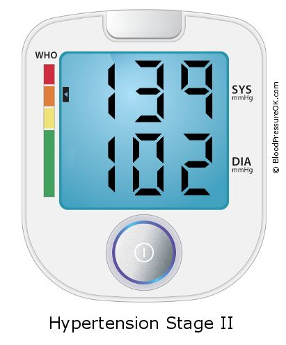 Blood Pressure 139 over 102 on the blood pressure monitor
