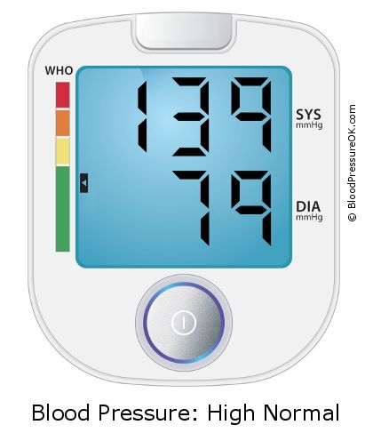 Blood Pressure 139 over 79 on the blood pressure monitor