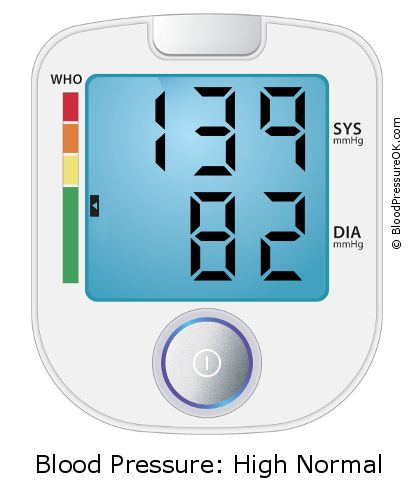 Blood Pressure 139 over 82 on the blood pressure monitor