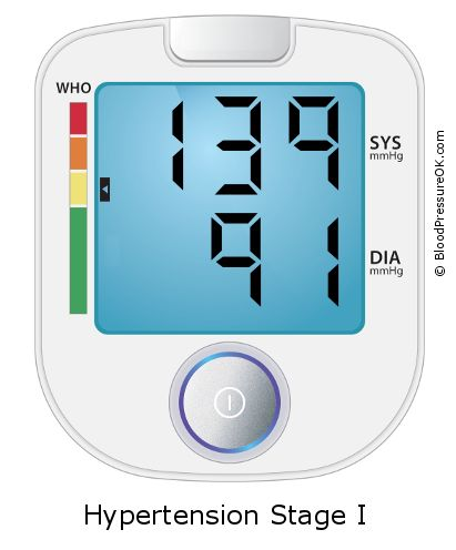Blood Pressure 139 over 91 on the blood pressure monitor