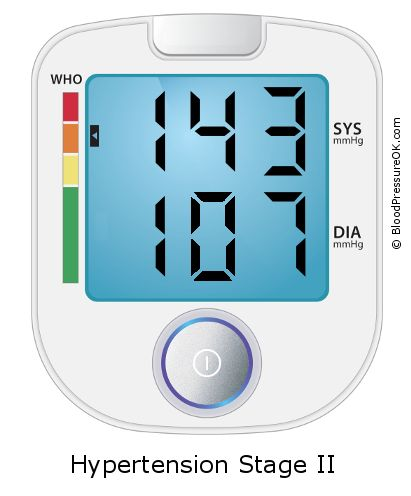 Blood Pressure 143 over 107 on the blood pressure monitor