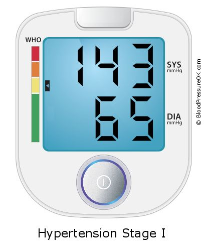 Blood Pressure 143 over 65 on the blood pressure monitor