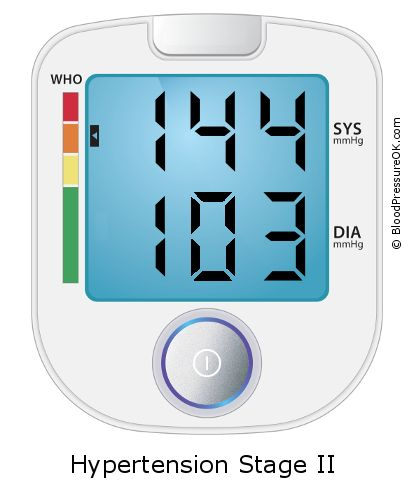 Blood Pressure 144 over 103 on the blood pressure monitor