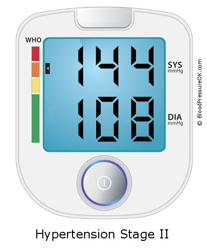 Blood Pressure 144 over 108 on the blood pressure monitor