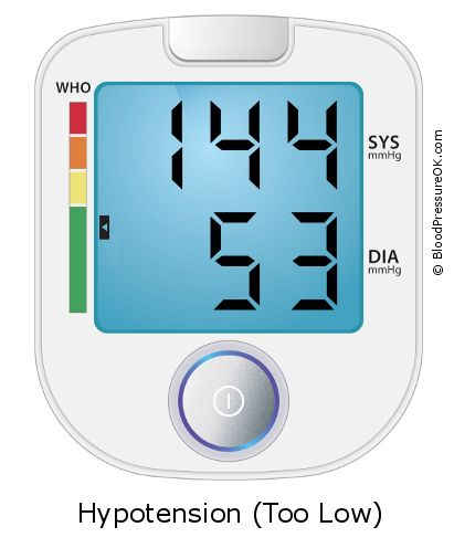 Blood Pressure 144 over 53 on the blood pressure monitor