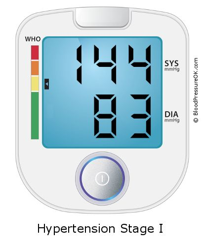 Blood Pressure 144 over 83 on the blood pressure monitor