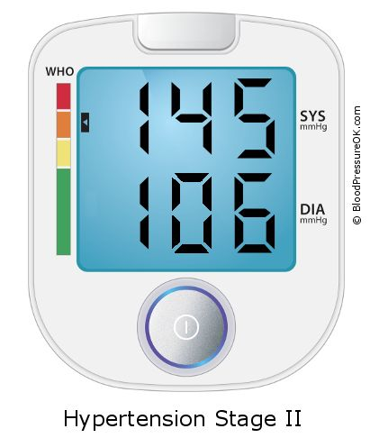 Blood Pressure 145 over 106 on the blood pressure monitor