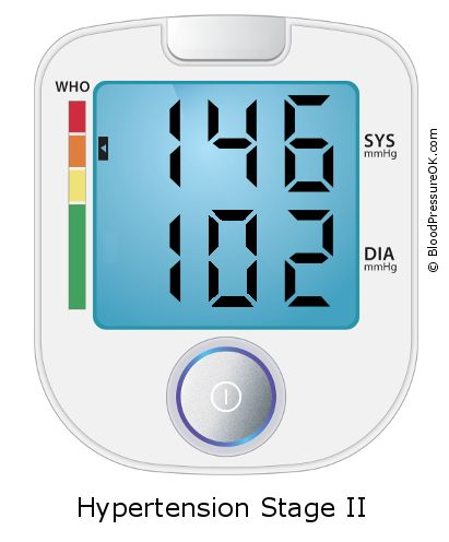 Blood Pressure 146 over 102 on the blood pressure monitor