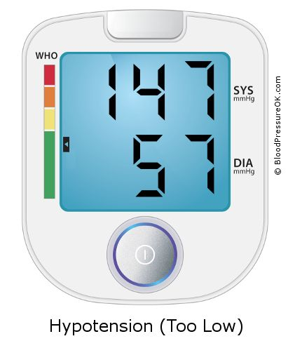 Blood Pressure 147 over 57 on the blood pressure monitor