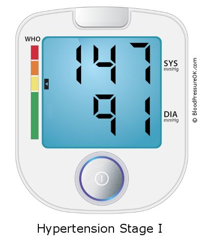 Blood Pressure 147 over 91 on the blood pressure monitor