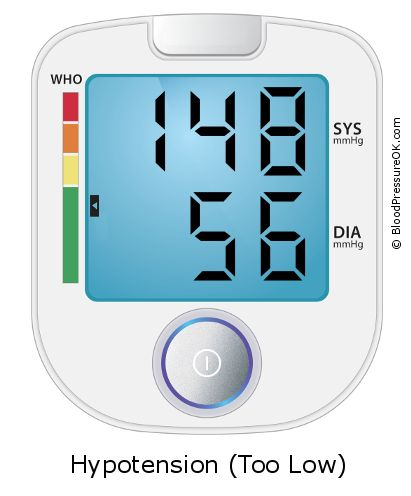 Blood Pressure 148 over 56 on the blood pressure monitor