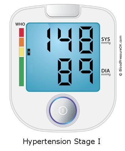 Blood Pressure 148 over 89 on the blood pressure monitor