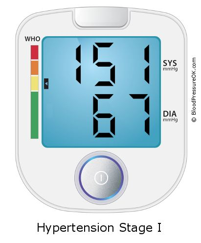 Blood Pressure 151 over 67 on the blood pressure monitor