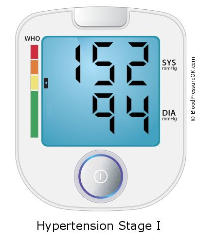 Blood Pressure 152 over 94 on the blood pressure monitor