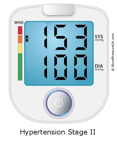Blood Pressure 153 over 100 on the blood pressure monitor