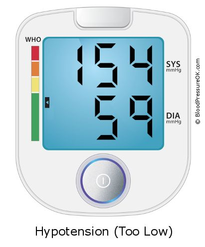 Blood Pressure 154 over 59 on the blood pressure monitor
