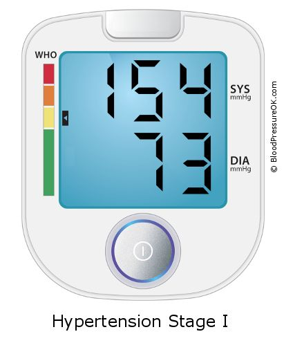 Blood Pressure 154 over 73 on the blood pressure monitor