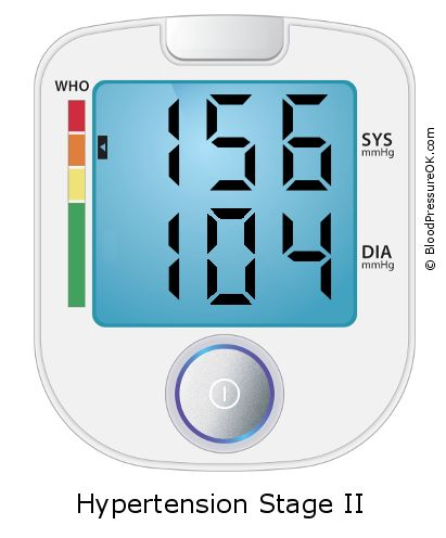 Blood Pressure 156 over 104 on the blood pressure monitor