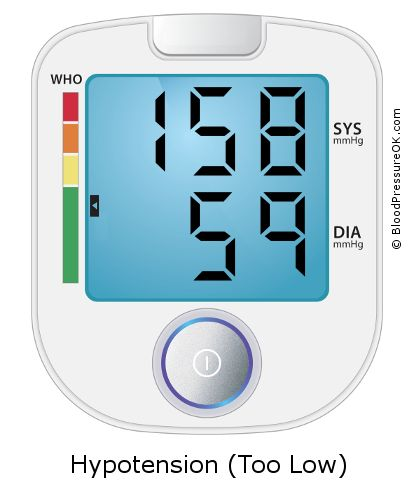 Blood Pressure 158 over 59 on the blood pressure monitor