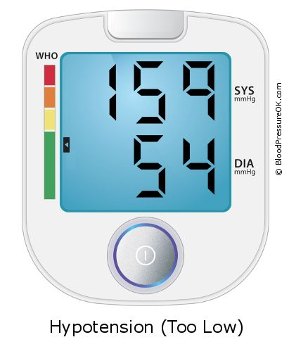Blood Pressure 159 over 54 on the blood pressure monitor