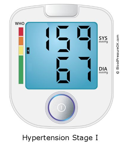 Blood Pressure 159 over 67 on the blood pressure monitor