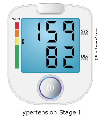 Blood Pressure 159 over 82 on the blood pressure monitor