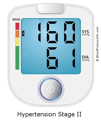 Blood Pressure 160 over 61 on the blood pressure monitor