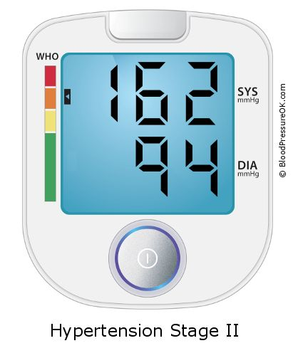 Blood Pressure 162 over 94 on the blood pressure monitor
