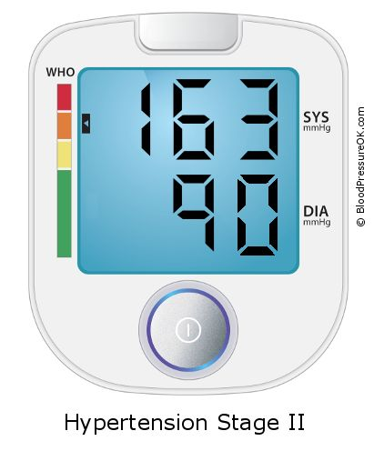 Blood Pressure 163 over 90 on the blood pressure monitor