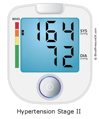 Blood Pressure 164 over 72 on the blood pressure monitor
