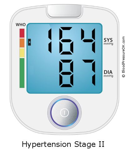 Blood Pressure 164 over 87 on the blood pressure monitor