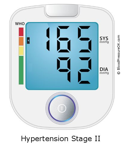 Blood Pressure 165 over 92 on the blood pressure monitor