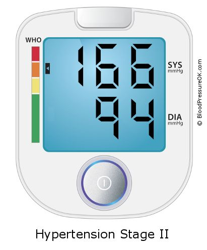 Blood Pressure 166 over 94 on the blood pressure monitor