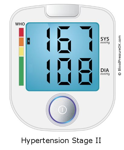 Blood Pressure 167 over 108 on the blood pressure monitor