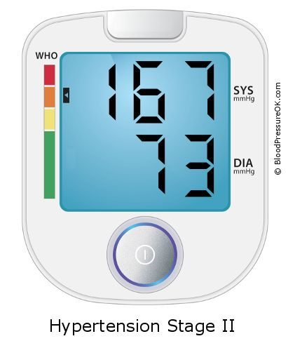Blood Pressure 167 over 73 on the blood pressure monitor