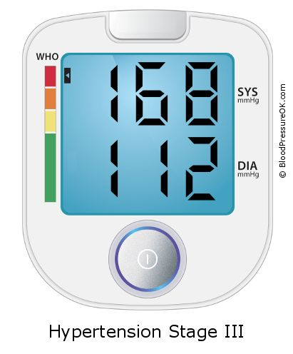 Blood Pressure 168 over 112 on the blood pressure monitor