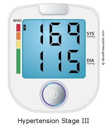 Blood Pressure 169 over 115 on the blood pressure monitor
