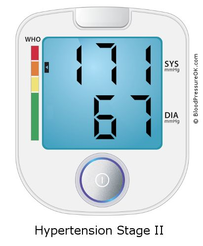 Blood Pressure 171 over 67 on the blood pressure monitor