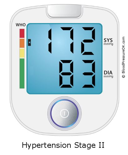 Blood Pressure 172 over 83 on the blood pressure monitor