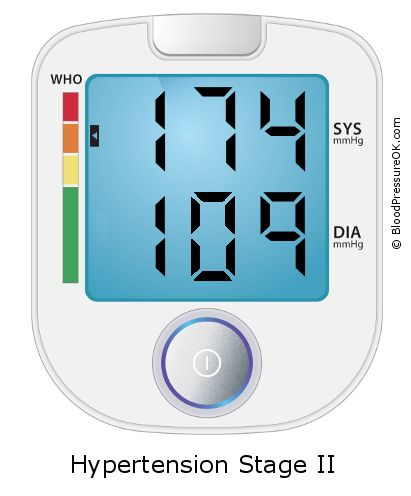 Blood Pressure 174 over 109 on the blood pressure monitor