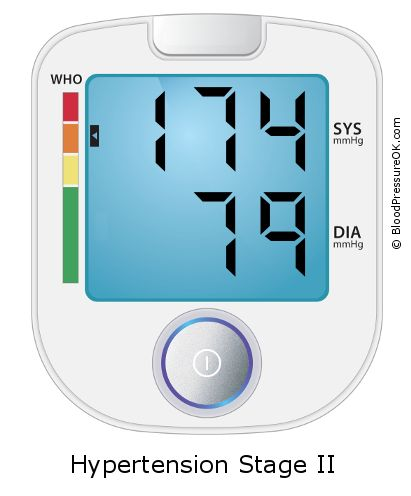 Blood Pressure 174 over 79 on the blood pressure monitor