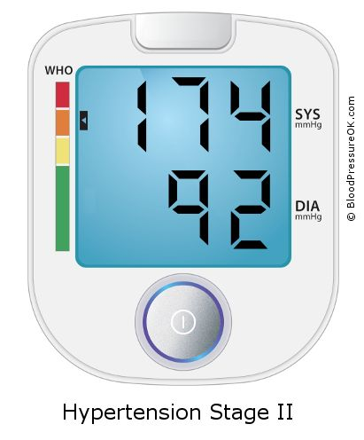 Blood Pressure 174 over 92 on the blood pressure monitor