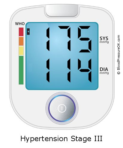 Blood Pressure 175 over 114 on the blood pressure monitor